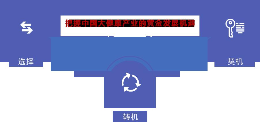 中国医疗资本总裁高级研修班