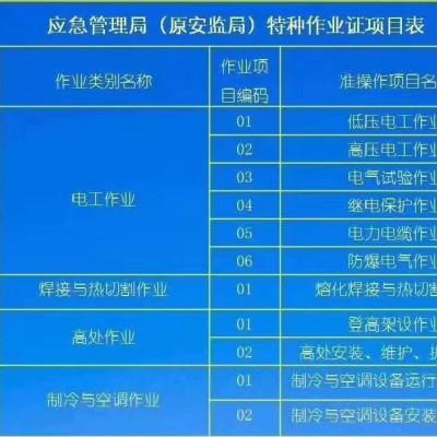 南宁电工培训考证制冷工焊工快速拿证免考